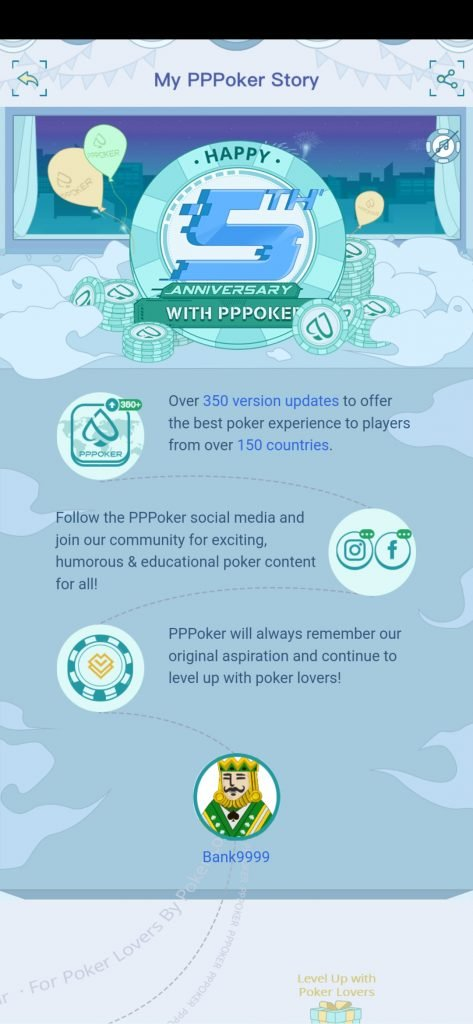 PPPoker Kicks off its 5th Anniversary